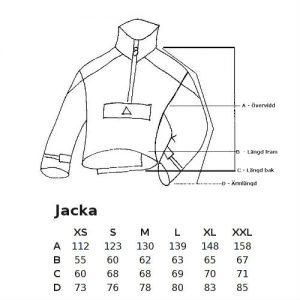 Jacka i anoraksmodell